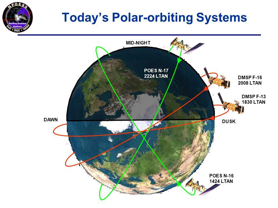 DMSP F-16 2008 LTAN DMSP F-13 1830 LTAN POES N-16 1424 LTAN POES N-17 2224 LTAN Today's Polar-orbiting Systems DAWN MID-NIGHT DUSK