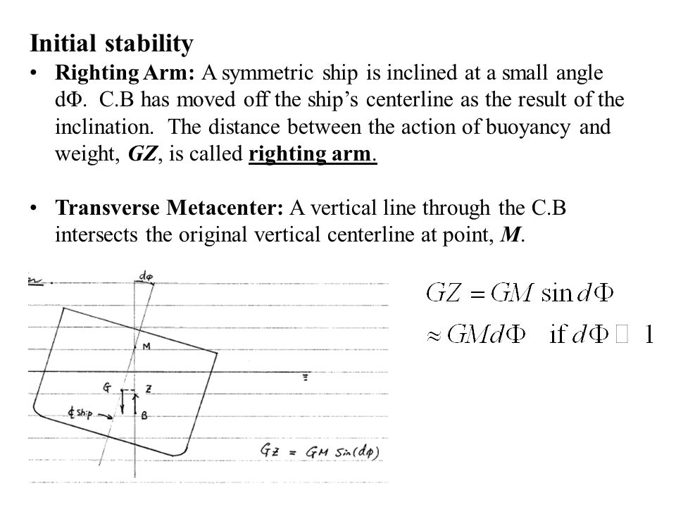 Initial stability Righting Arm: A symmetric ship is inclined at a small angle dΦ. C.B has moved off the ship's centerline as the result of the inclina
