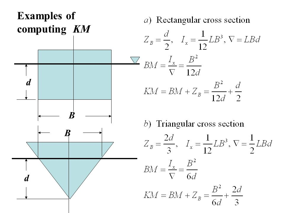 Examples of computing KM d B d B