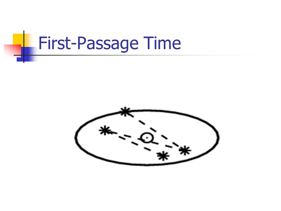 First-Passage Time
