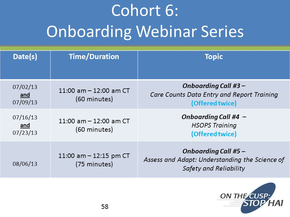 Cohort 6: Onboarding Webinar Series Date(s)Time/DurationTopic 07/02/13 and 07/09/13 11:00 am – 12:00 am CT (60 minutes) Onboarding Call #3 – Care Counts Data Entry and Report Training (Offered twice) 07/16/13 and 07/23/13 11:00 am – 12:00 am CT (60 minutes) Onboarding Call #4 – HSOPS Training (Offered twice) 08/06/13 11:00 am – 12:15 pm CT (75 minutes) Onboarding Call #5 – Assess and Adapt: Understanding the Science of Safety and Reliability 58
