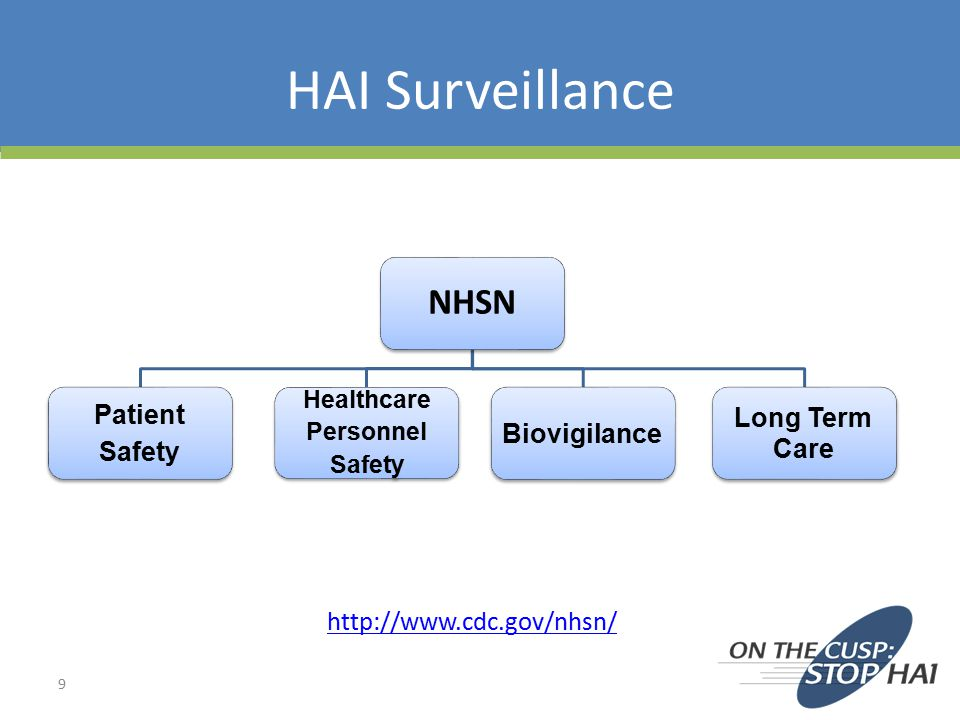 HAI Surveillance http://www.cdc.gov/nhsn/ 9 NHSN Patient Safety Healthcare Personnel Safety Biovigilance Long Term Care