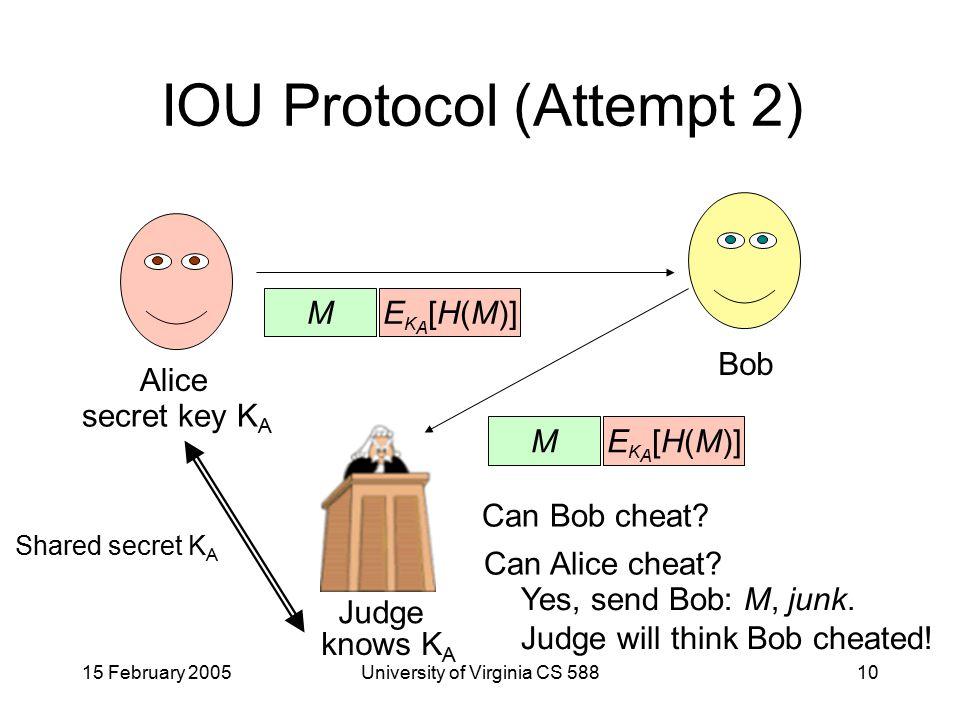 15 February 2005University of Virginia CS 58810 IOU Protocol (Attempt 2) Alice Bob secret key K A M E K A [H(M)] Judge M E K A [H(M)] knows K A Shared secret K A Can Bob cheat.