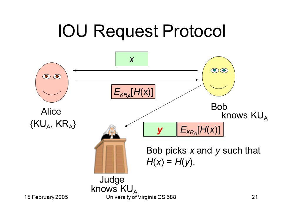 15 February 2005University of Virginia CS 58821 IOU Request Protocol Alice Bob {KU A, KR A } E KR A [H(x)] Judge y E KR A [H(x)] knows KU A Bob picks x and y such that H(x) = H(y).