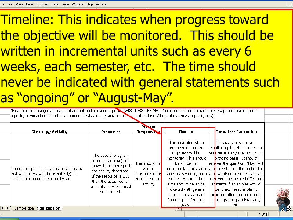 Timeline: This indicates when progress toward the objective will be monitored.