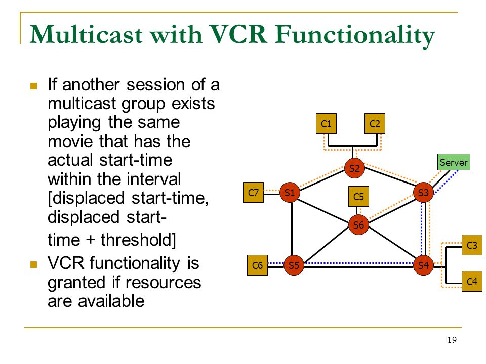 19 Multicast with VCR Functionality If another session of a multicast group exists playing the same movie that has the actual start-time within the interval [displaced start-time, displaced start- time + threshold] VCR functionality is granted if resources are available S1 S5 S3 S6 S2 S4 C3 C4 C1C2 C7 Server C5 C6