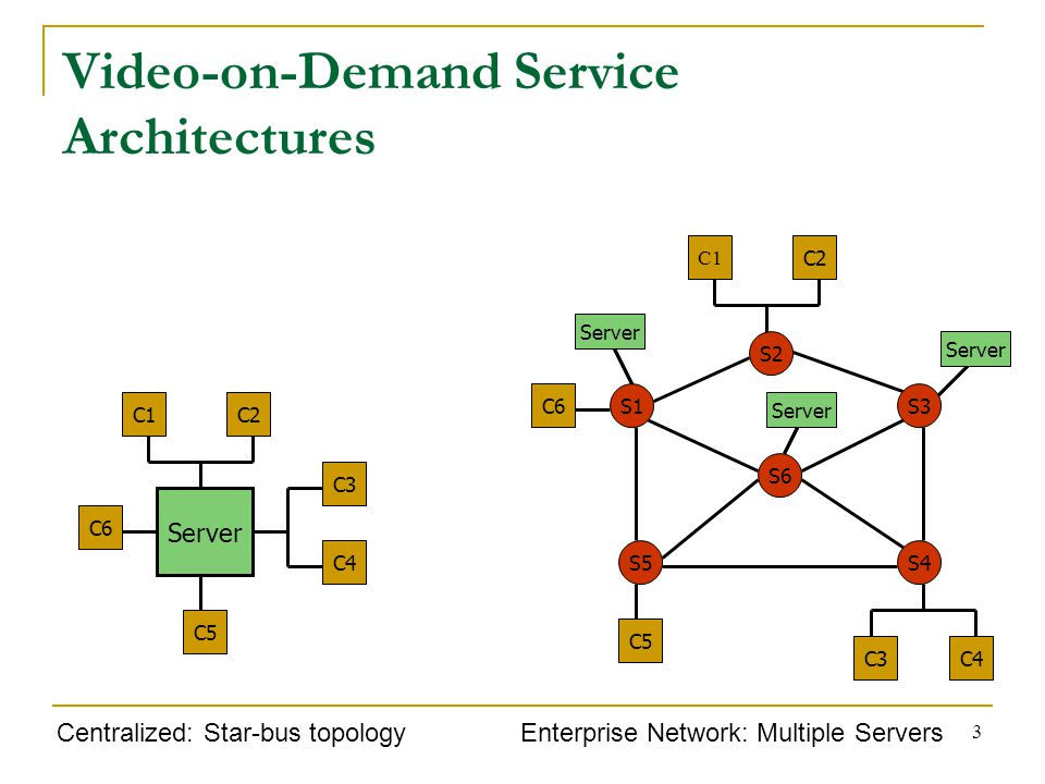 3 Video-on-Demand Service Architectures Server C1C2 C3 C4 C5 C6 Centralized: Star-bus topologyEnterprise Network: Multiple Servers S1 S5 S3 S6 S4 Server C1 C2 C5 C6 S2 Server C3C4