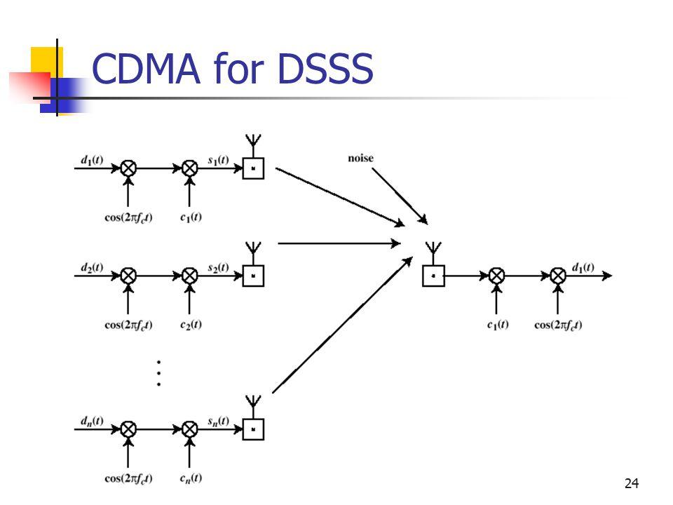 24 CDMA for DSSS