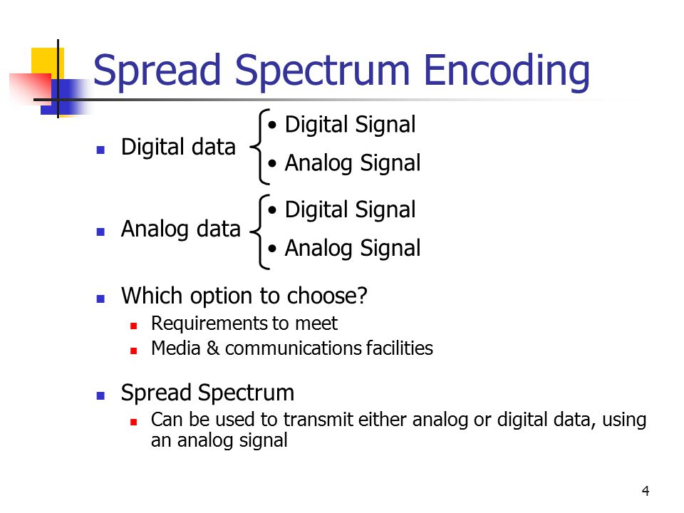 4 Spread Spectrum Encoding Digital data Analog data Which option to choose.