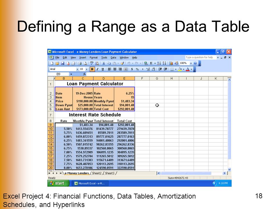 Excel Project 4: Financial Functions, Data Tables, Amortization Schedules, and Hyperlinks 18 Defining a Range as a Data Table