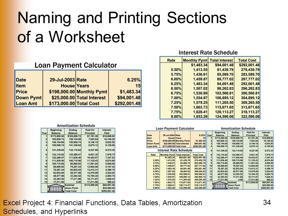 Excel Project 4: Financial Functions, Data Tables, Amortization Schedules, and Hyperlinks 34 Naming and Printing Sections of a Worksheet