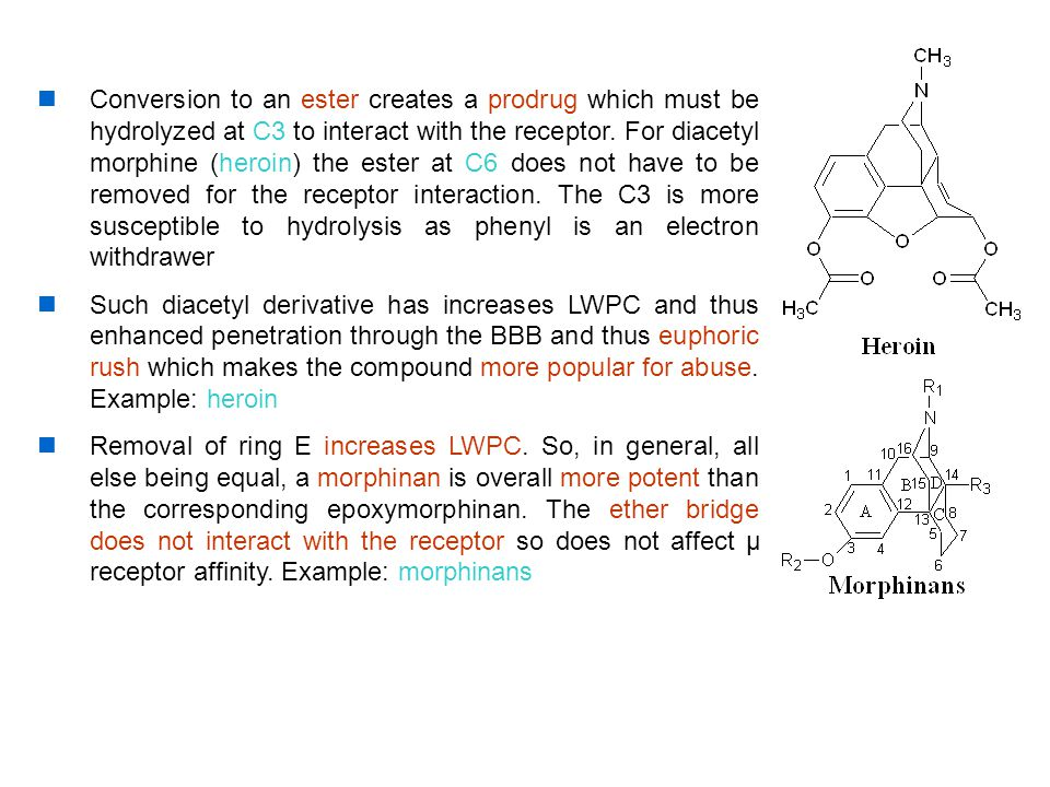 Conversion to an ester creates a prodrug which must be hydrolyzed at C3 to interact with the receptor.