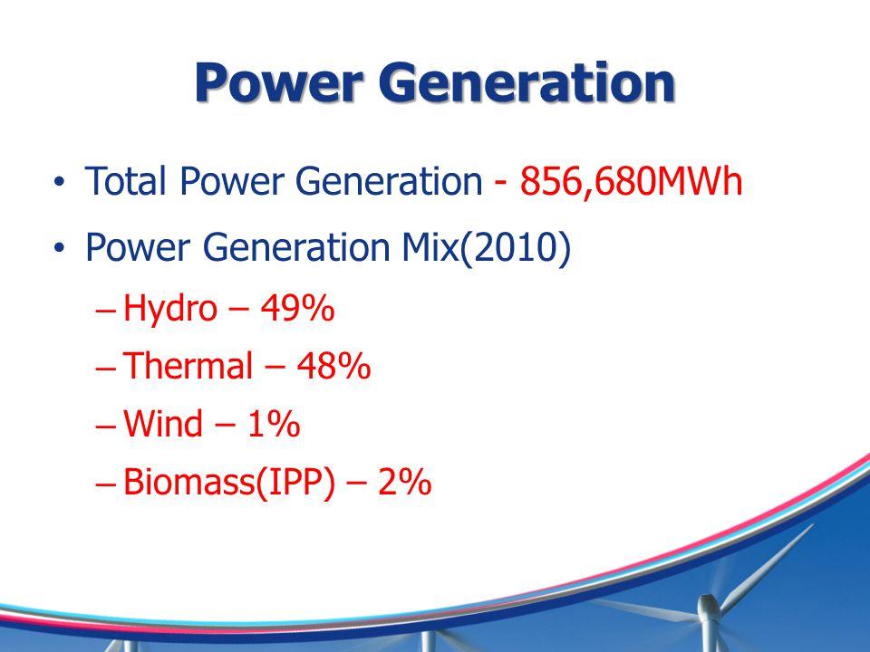 Power Generation Total Power Generation - 856,680MWh Power Generation Mix(2010) – Hydro – 49% – Thermal – 48% – Wind – 1% – Biomass(IPP) – 2%