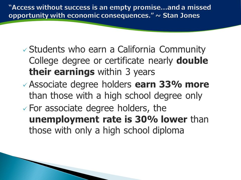 Capital Investments Students who earn a California Community College degree or certificate nearly double their earnings within 3 years Associate degree holders earn 33% more than those with a high school degree only For associate degree holders, the unemployment rate is 30% lower than those with only a high school diploma