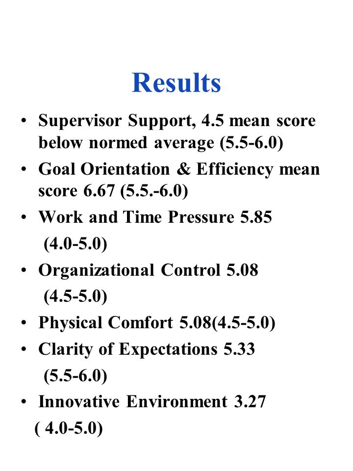 Results Supervisor Support, 4.5 mean score below normed average (5.5-6.0) Goal Orientation & Efficiency mean score 6.67 (5.5.-6.0) Work and Time Pressure 5.85 (4.0-5.0) Organizational Control 5.08 (4.5-5.0) Physical Comfort 5.08(4.5-5.0) Clarity of Expectations 5.33 (5.5-6.0) Innovative Environment 3.27 ( 4.0-5.0)