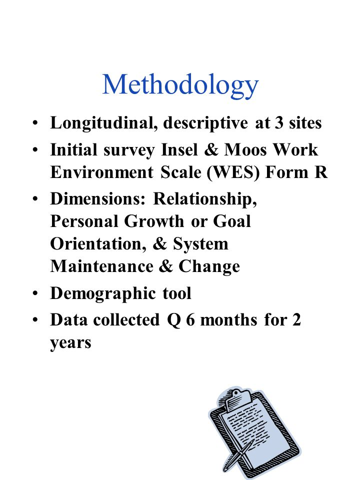 Methodology Longitudinal, descriptive at 3 sites Initial survey Insel & Moos Work Environment Scale (WES) Form R Dimensions: Relationship, Personal Growth or Goal Orientation, & System Maintenance & Change Demographic tool Data collected Q 6 months for 2 years