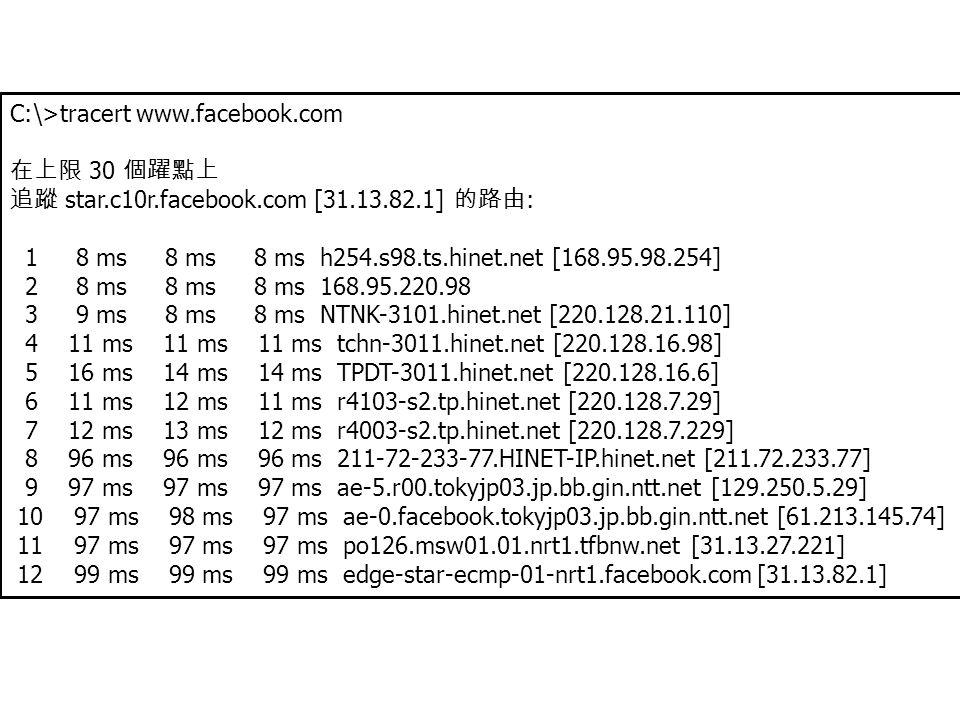 C:\>tracert www.facebook.com 在上限 30 個躍點上 追蹤 star.c10r.facebook.com [31.13.82.1] 的路由 : 1 8 ms 8 ms 8 ms h254.s98.ts.hinet.net [168.95.98.254] 2 8 ms 8 ms 8 ms 168.95.220.98 3 9 ms 8 ms 8 ms NTNK-3101.hinet.net [220.128.21.110] 4 11 ms 11 ms 11 ms tchn-3011.hinet.net [220.128.16.98] 5 16 ms 14 ms 14 ms TPDT-3011.hinet.net [220.128.16.6] 6 11 ms 12 ms 11 ms r4103-s2.tp.hinet.net [220.128.7.29] 7 12 ms 13 ms 12 ms r4003-s2.tp.hinet.net [220.128.7.229] 8 96 ms 96 ms 96 ms 211-72-233-77.HINET-IP.hinet.net [211.72.233.77] 9 97 ms 97 ms 97 ms ae-5.r00.tokyjp03.jp.bb.gin.ntt.net [129.250.5.29] 10 97 ms 98 ms 97 ms ae-0.facebook.tokyjp03.jp.bb.gin.ntt.net [61.213.145.74] 11 97 ms 97 ms 97 ms po126.msw01.01.nrt1.tfbnw.net [31.13.27.221] 12 99 ms 99 ms 99 ms edge-star-ecmp-01-nrt1.facebook.com [31.13.82.1]