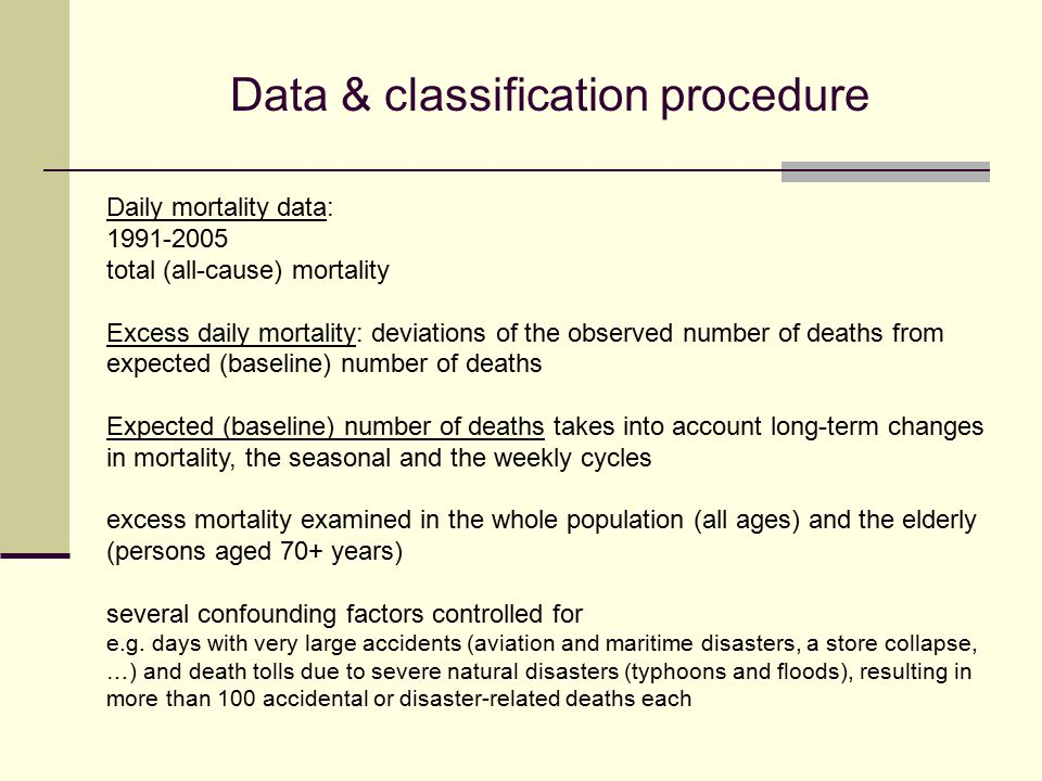 Daily mortality data: 1991-2005 total (all-cause) mortality Excess daily mortality: deviations of the observed number of deaths from expected (baseline) number of deaths Expected (baseline) number of deaths takes into account long-term changes in mortality, the seasonal and the weekly cycles excess mortality examined in the whole population (all ages) and the elderly (persons aged 70+ years) several confounding factors controlled for e.g.
