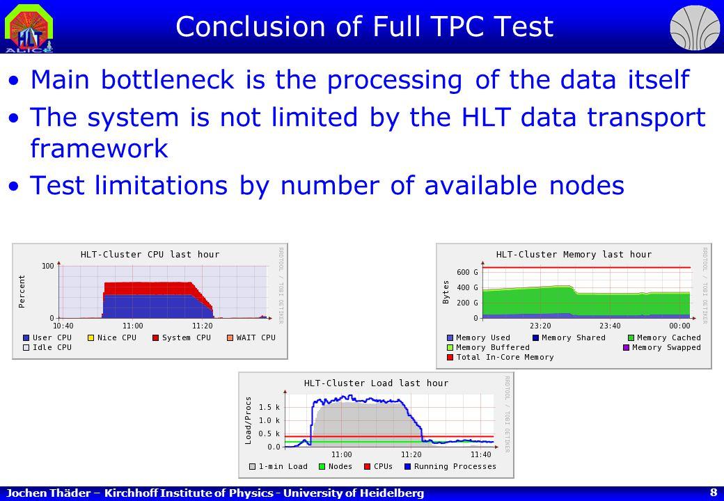 "Jochen Thäder – Kirchhoff Institute of Physics - University of Heidelberg 9 ""Test Setup"