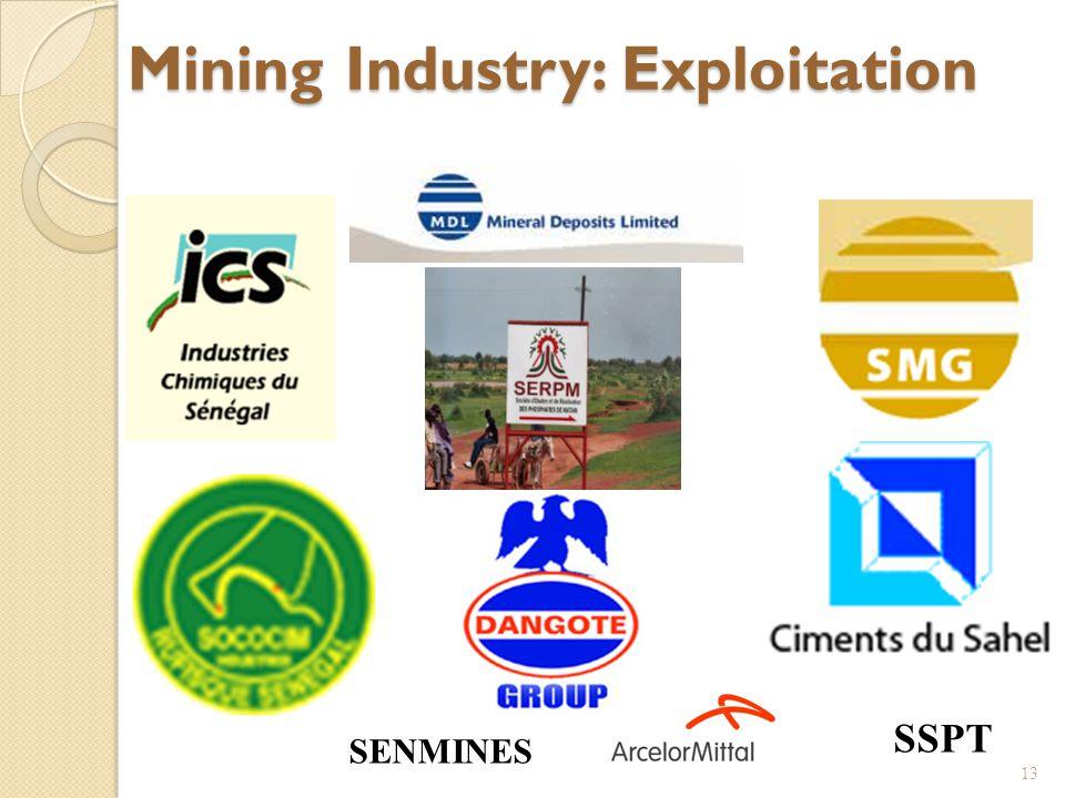 13 Mining Industry: Exploitation SENMINES SSPT