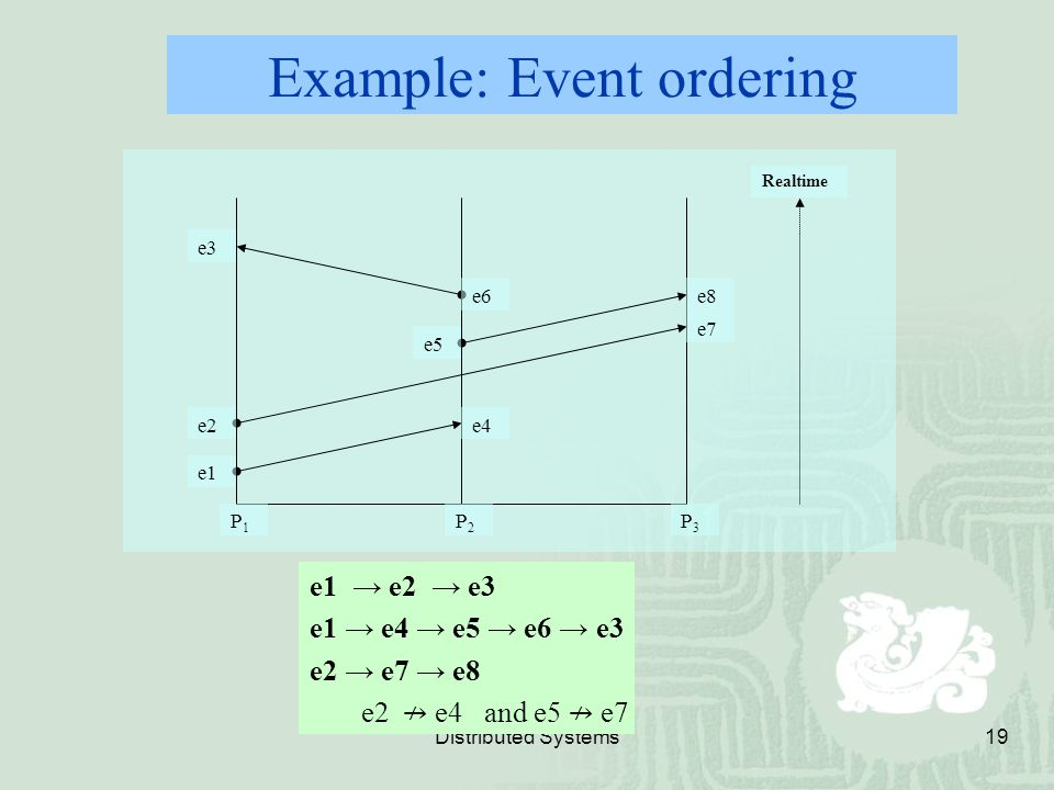 Distributed Systems19 e2 e1 e4 e5 e6 e3 e8 e7 P1P1 P2P2 P3P3 Realtime e1 → e2 → e3 e1 → e4 → e5 → e6 → e3 e2 → e7 → e8 e2 ↛ e4 and e5 ↛ e7 Example: Ev