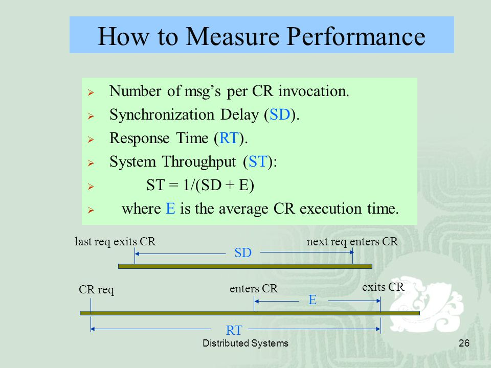 Distributed Systems26 How to Measure Performance  Number of msg's per CR invocation.  Synchronization Delay (SD).  Response Time (RT).  System Thr