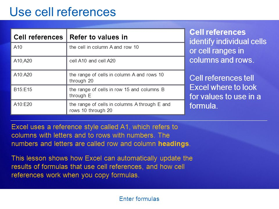 Enter formulas Use cell references Cell references identify individual cells or cell ranges in columns and rows.