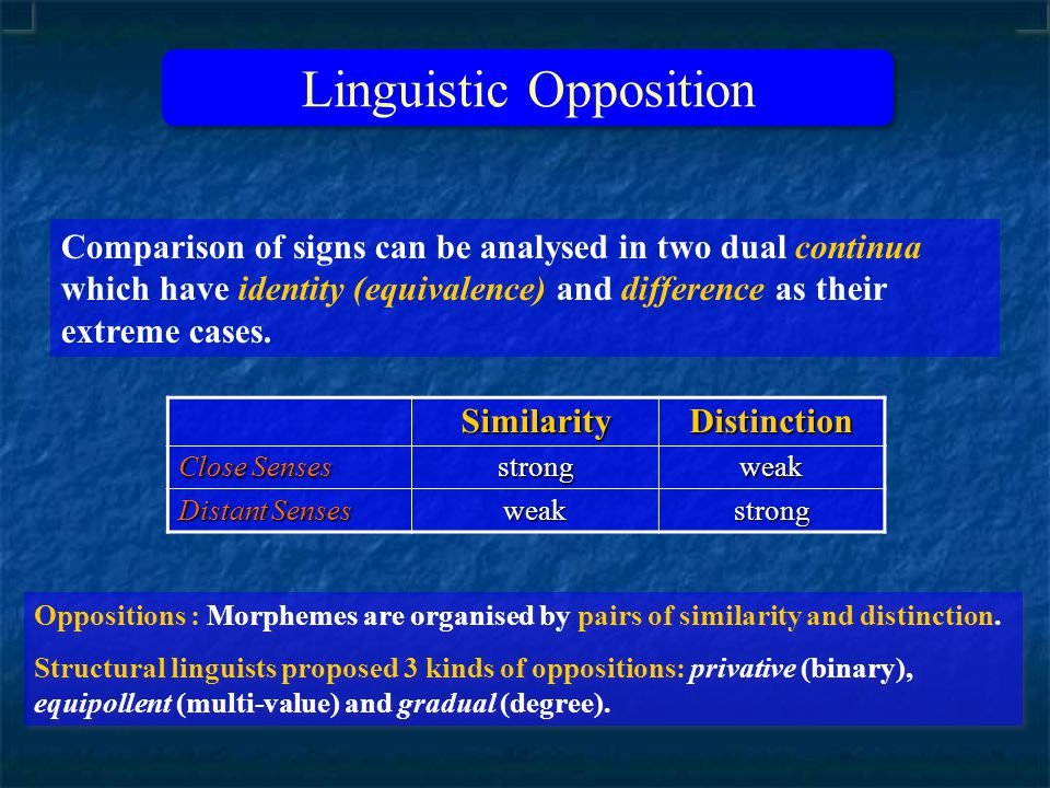 Linguistic Opposition Comparison of signs can be analysed in two dual continua which have identity (equivalence) and difference as their extreme cases.SimilarityDistinction Close Senses strongweak Distant Senses weakstrong Oppositions : Morphemes are organised by pairs of similarity and distinction.