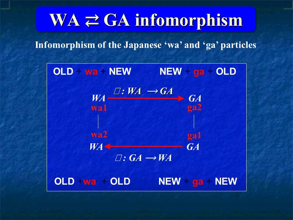  : GA WA  : WA GA WA GA ga1 WA wa1 ga2 wa2 GA Infomorphism of the Japanese 'wa' and 'ga' particles WA ⇄ GA infomorphism OLD + wa + NEW OLD +wa + OLD NEW + ga + OLD NEW + ga + NEW