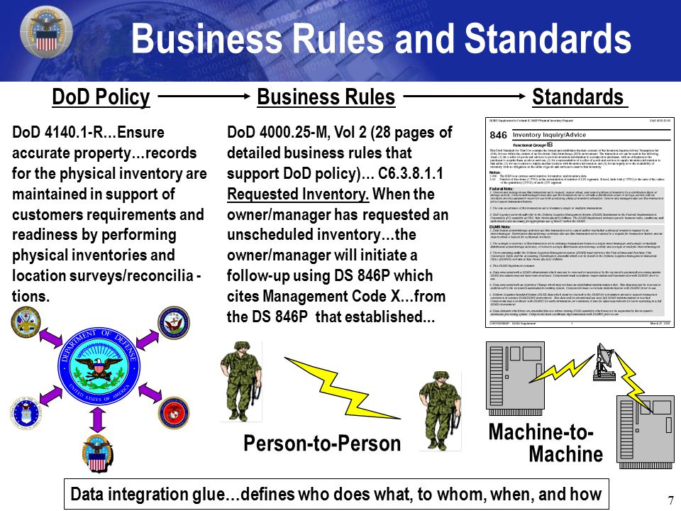 7 Business Rules and Standards DoD PolicyBusiness RulesStandards DoD 4140.1-R…Ensure accurate property…records for the physical inventory are maintained in support of customers requirements and readiness by performing physical inventories and location surveys/reconcilia - tions.