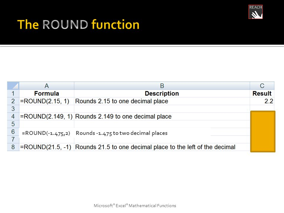 Microsoft ® Excel ® Mathematical Functions =ROUND(-1.475,2) Rounds -1.475 to two decimal places