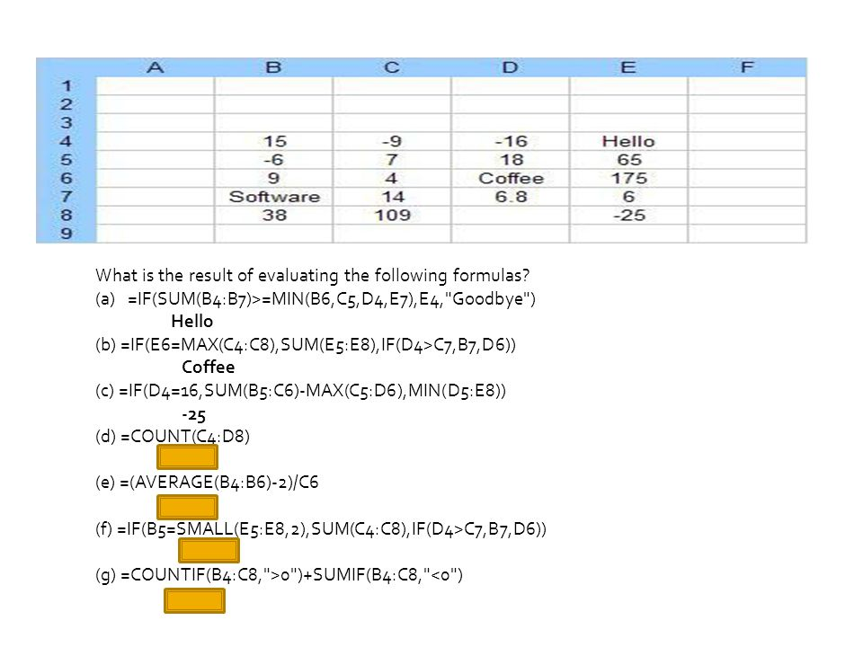 What is the result of evaluating the following formulas.