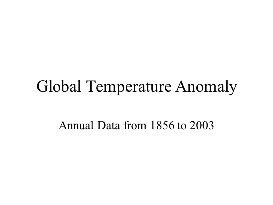 Global Temperature Anomaly Annual Data from 1856 to 2003
