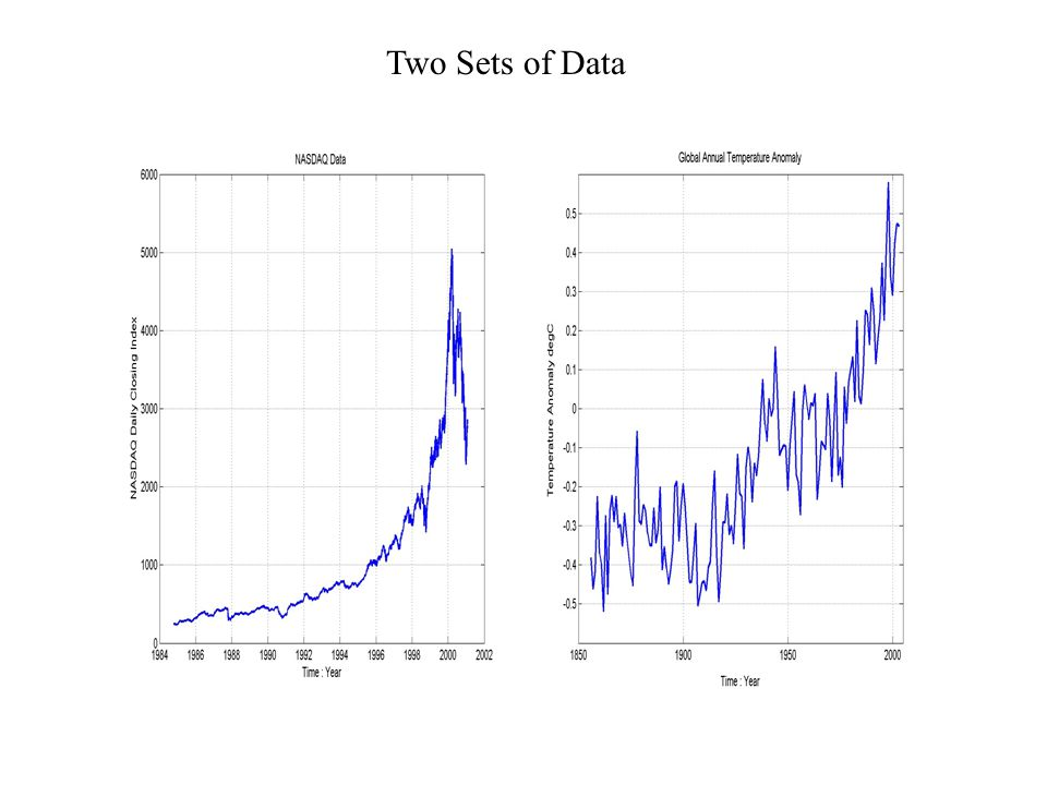 Two Sets of Data