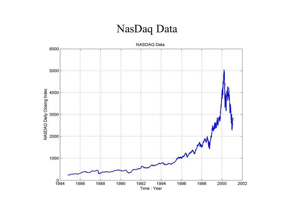 NasDaq Data