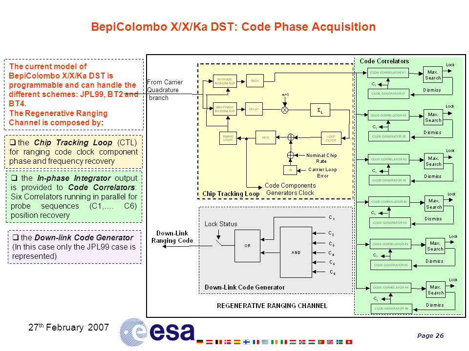 Page 26 27 th February 2007 BepiColombo X/X/Ka DST: Code Phase Acquisition  the Chip Tracking Loop (CTL) for ranging code clock component phase and f