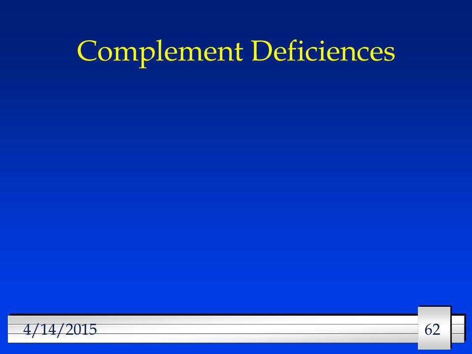 62 4/14/2015 Complement Deficiences