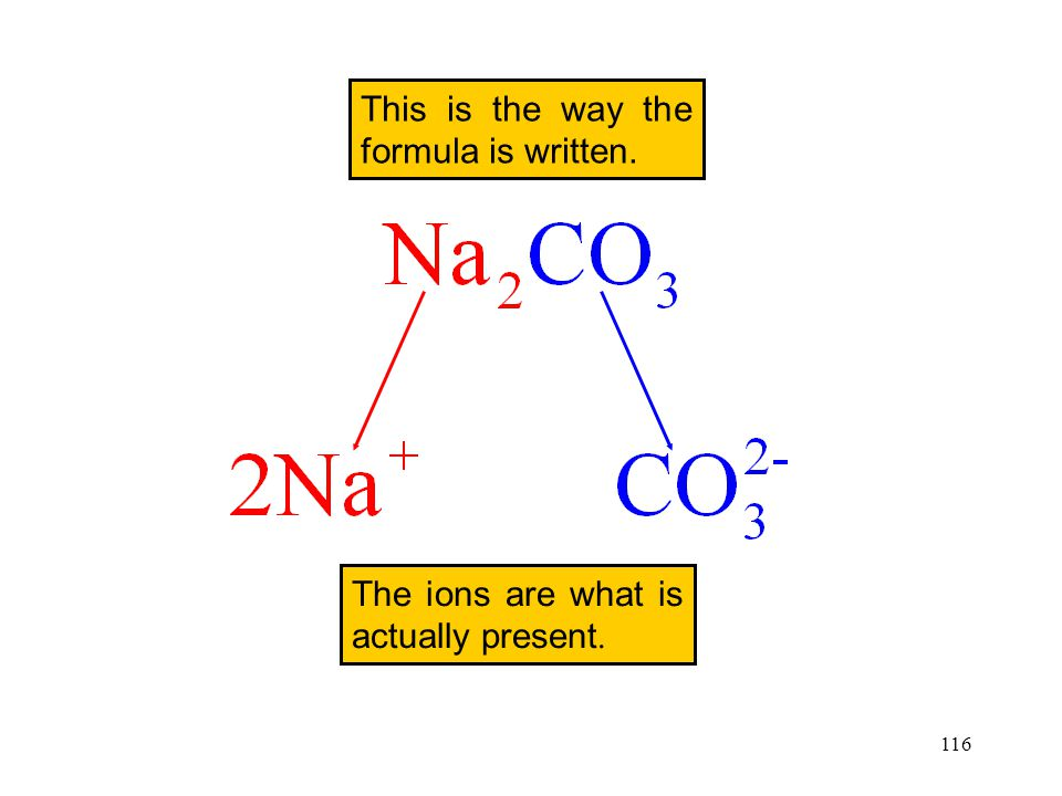 116 This is the way the formula is written. The ions are what is actually present.