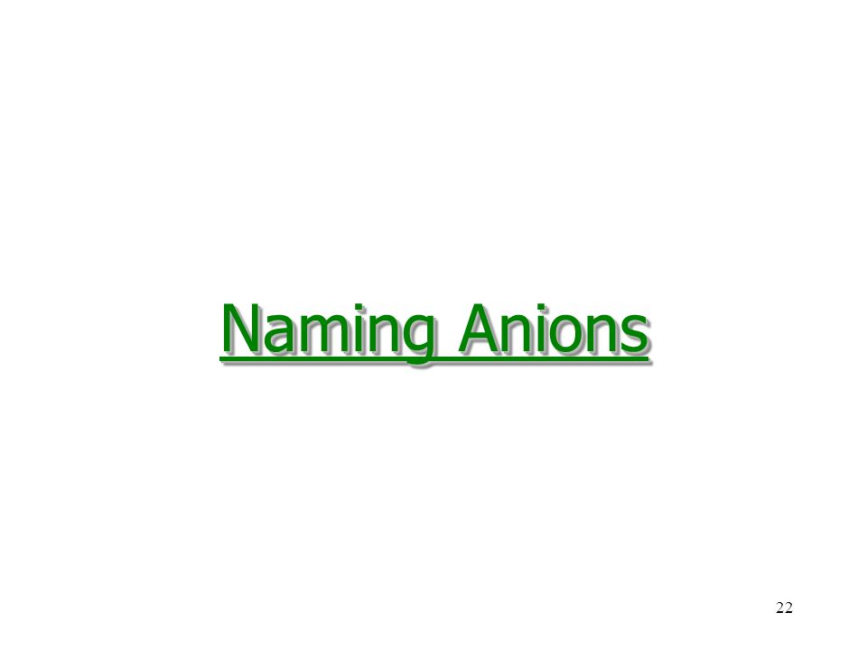 22 Naming Anions