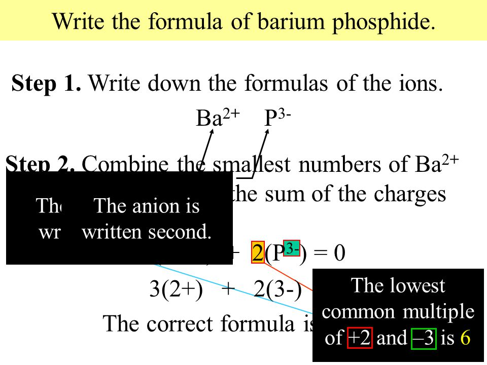 38 Write the formula of barium phosphide. Step 1.
