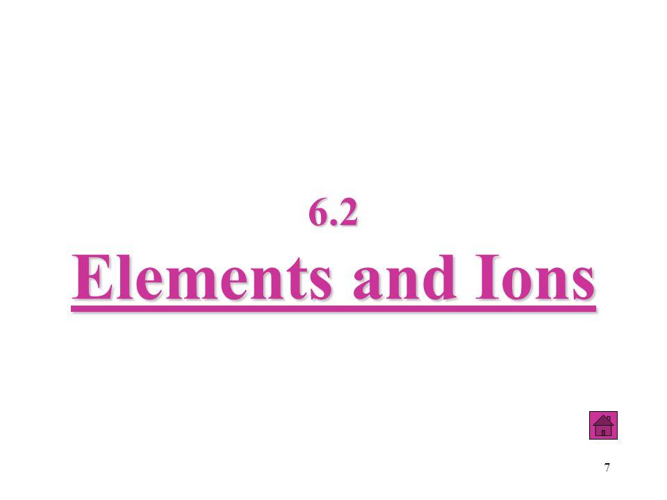 28 Atom Anion Name of Anion phosphorous (P) P 3- phosphide ion stem