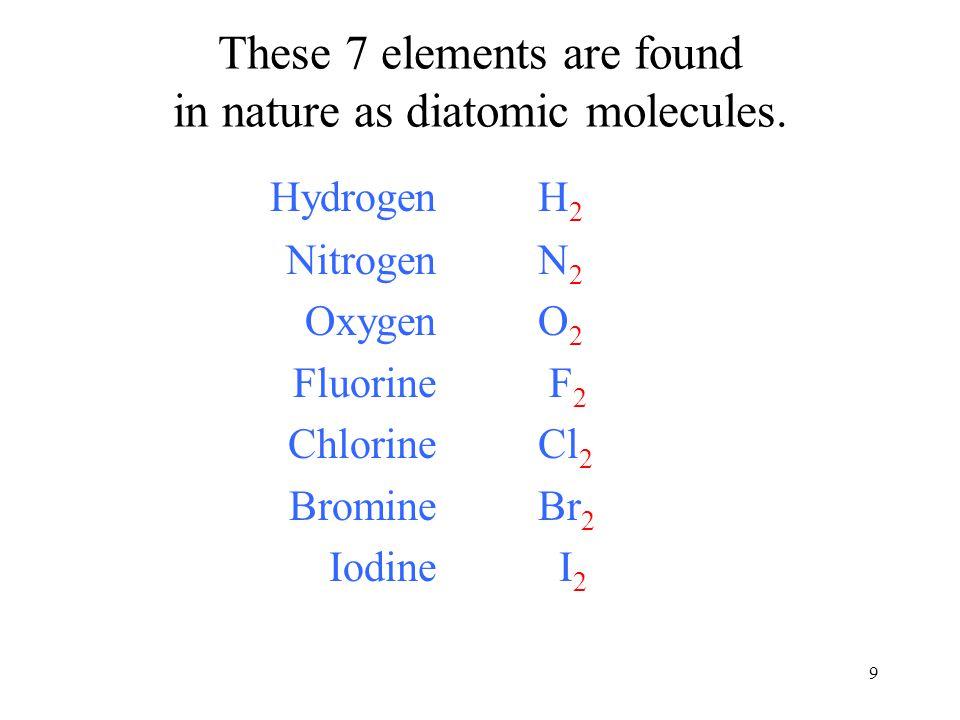 20 Atom Cation Name of Cation strontium (Sr) Sr 2+ strontium ion