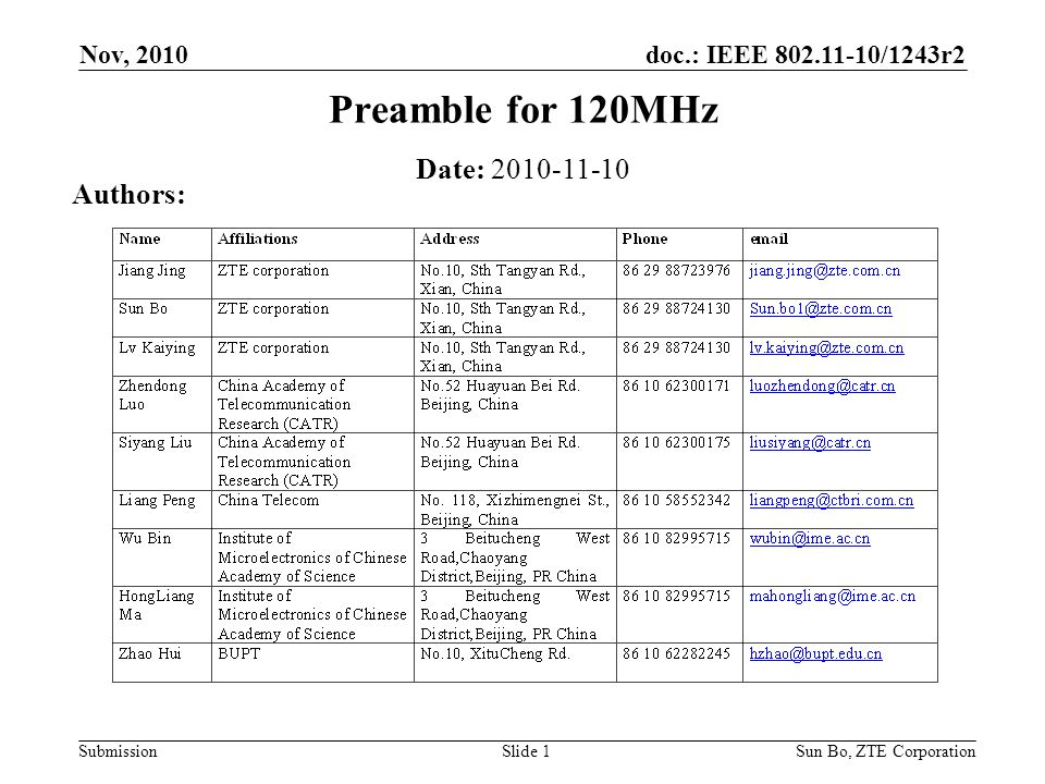 doc.: IEEE 802.11-10/1243r2 SubmissionSlide 1 Preamble for 120MHz Date: 2010-11-10 Authors: Sun Bo, ZTE Corporation Nov, 2010