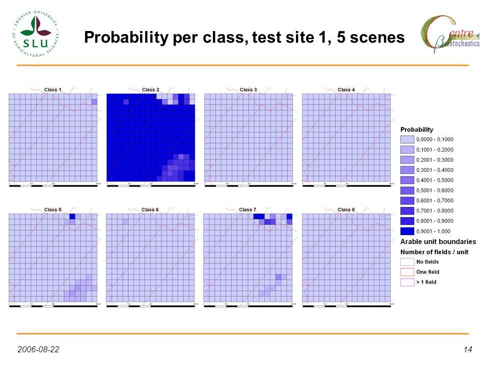 2006-08-2214 Probability per class, test site 1, 5 scenes