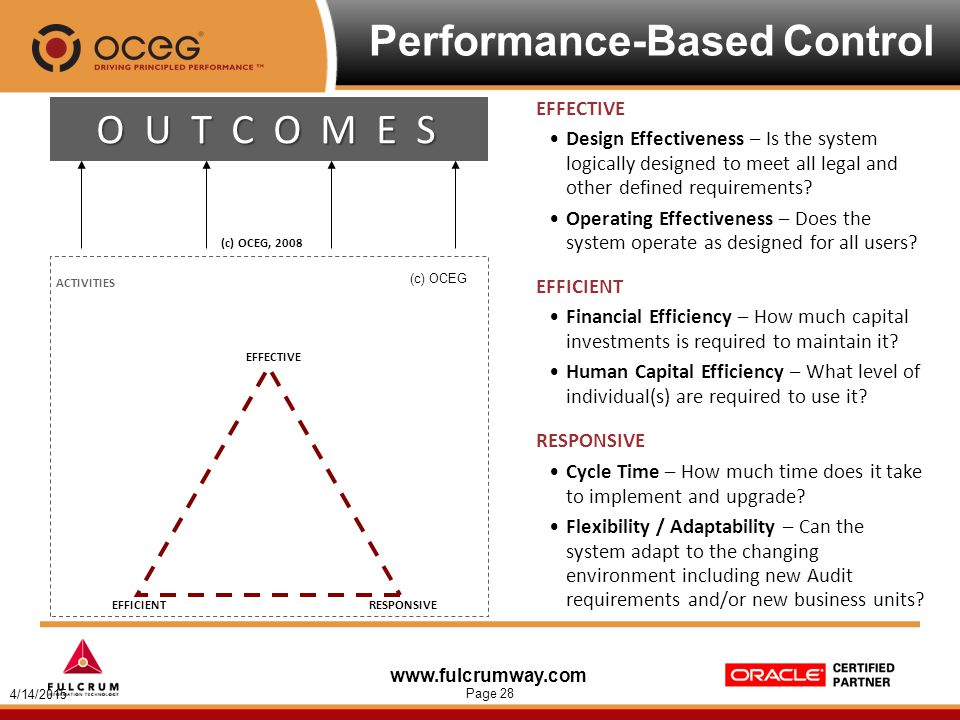 www.fulcrumway.com Page 28 Performance-Based Control EFFECTIVE EFFICIENTRESPONSIVE O U T C O M E S ACTIVITIES EFFECTIVE Design Effectiveness – Is the system logically designed to meet all legal and other defined requirements.