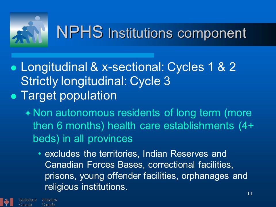 11 NPHS Institutions component Longitudinal & x-sectional: Cycles 1 & 2 Strictly longitudinal: Cycle 3 Target population  Non autonomous residents of long term (more then 6 months) health care establishments (4+ beds) in all provinces excludes the territories, Indian Reserves and Canadian Forces Bases, correctional facilities, prisons, young offender facilities, orphanages and religious institutions.