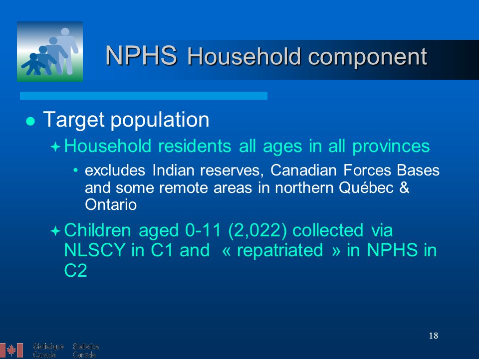 18 NPHS Household component Target population  Household residents all ages in all provinces excludes Indian reserves, Canadian Forces Bases and some remote areas in northern Québec & Ontario  Children aged 0-11 (2,022) collected via NLSCY in C1 and « repatriated » in NPHS in C2
