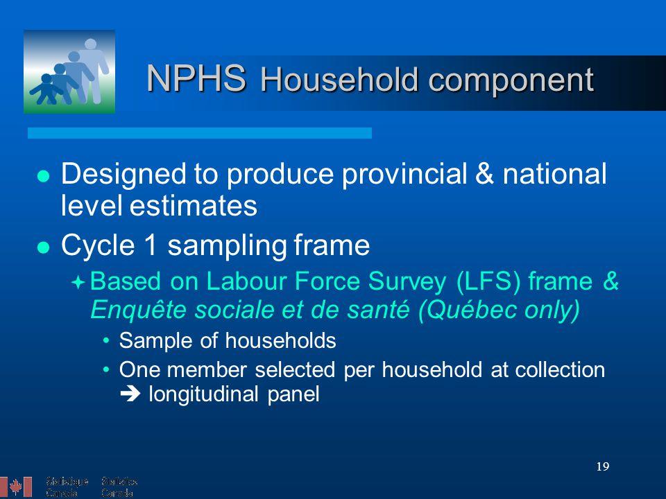 19 NPHS Household component Designed to produce provincial & national level estimates Cycle 1 sampling frame  Based on Labour Force Survey (LFS) fram