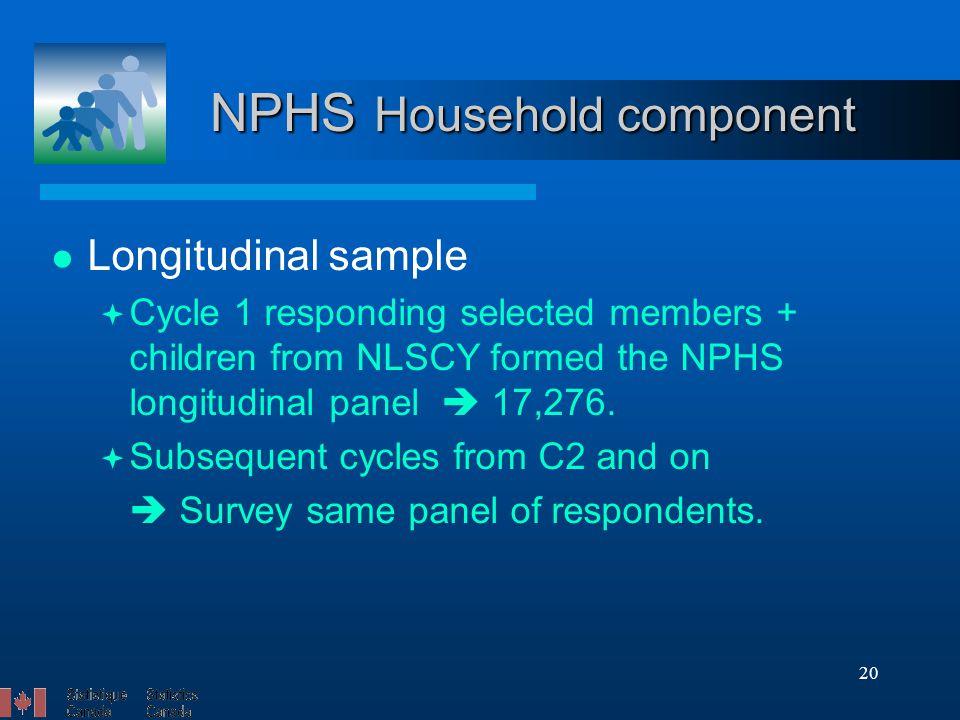 20 NPHS Household component Longitudinal sample  Cycle 1 responding selected members + children from NLSCY formed the NPHS longitudinal panel  17,27