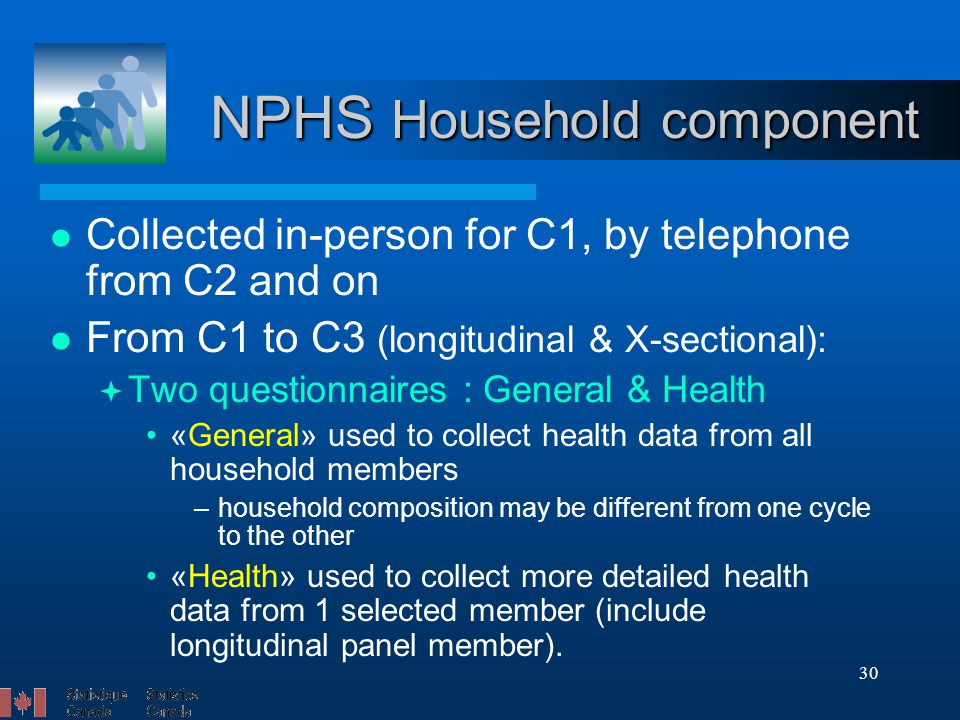 30 NPHS Household component Collected in-person for C1, by telephone from C2 and on From C1 to C3 (longitudinal & X-sectional):  Two questionnaires : General & Health «General» used to collect health data from all household members –household composition may be different from one cycle to the other «Health» used to collect more detailed health data from 1 selected member (include longitudinal panel member).